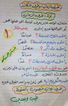 Modern Standard Arabic, Beautiful Arabic Words, Arabic Language, Learning Arabic, Qoutes, Teaching, Kids, Handsome Quotes, Quotations