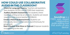 #TechTipTuesday: Ideas for Collaborative Audio. Learn more in last week's #ettchat: http://edtechteacher.org/ettchat-collaborative-audio-creation-from-greg-kulowiec/ #edtech