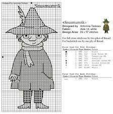 Bilderesultat for moomin cross stitch pattern Knitting Charts, Knitting Socks, Knitting Patterns, Crochet Patterns, Beaded Cross Stitch, Cross Stitch Embroidery, Embroidery Patterns, Cross Stitch Designs, Cross Stitch Patterns