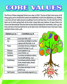 Free Bible Lesson Plans - Fruits of the Spirit
