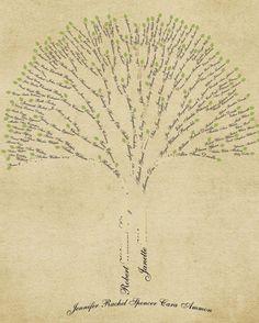 Family Tree Wall Art - CountryLiving.com
