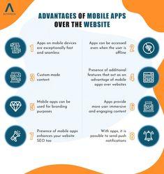 App Development, Mobile App, Website, Mobile Applications