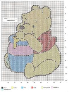 WINNIE THE POOH WITH HIS HONEY POT WALL HANGING by CREATIVECANVASCRAFTS.COM