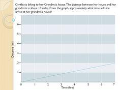 Cassie's Graph Problem Line Graphs, Bar Chart, Bar Graphs