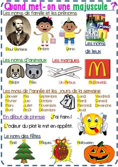 Quand met-on une majuscule? - Capital letters in French language French Teaching Resources, Teaching French, French Language Learning, Spanish Language, Learning Spanish, French Education, Core French, French Grammar, French Classroom