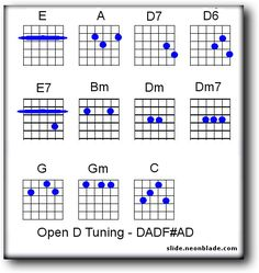 basic chords for Open D tuning