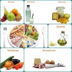 Nutrición a las 6: La dieta por intercambios