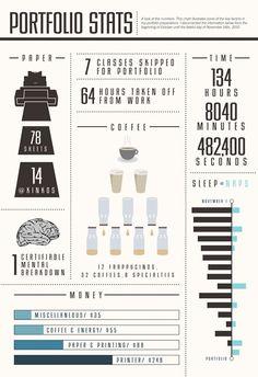 I like the sleep / naps bar chart laid along a timeline [made me smile] portfolio infographic