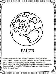 Marci fejlesztő és kreatív oldala Earth Day, Geography, Planets, History, Blog, Space, Check, Summer, Projects