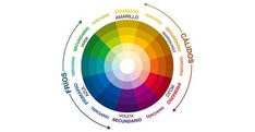 color psychology and color therapy Color Mixing Chart, Make Up Tricks, Colouring Techniques, Color Psychology, Art Lessons Elementary, World Of Color, Color Theory, Color Names, Colorful Fashion