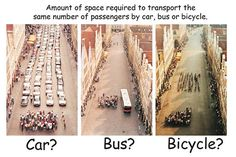 Amount of Space Required to Transport People by Car, Bus, or Bicycle : TreeHugger