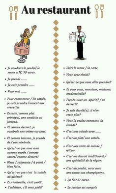 17492316_1308085655948162_1882700703331494897_o.jpg (660×1100) #frenchlanguage #learnfrench #frenchlessons