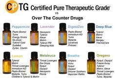 Comparing OTC meds with essential oil remedies #effortandeaseyoga,#essentialoils, #doTerra, #nomeds  www.effortandeaseyoga.com www.facebook.com/effortandeaseyoga