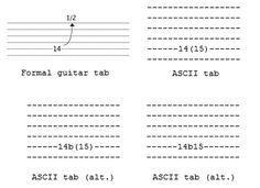 http://guitar.about.com/od/tabchordslyrics/ss/read_guitar_tab_8.htm