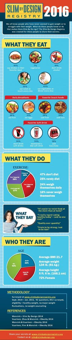 Healthy People's Habits by slimbydesign #Infographic ##Healthy_Peoples_Habits