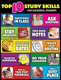 Top ten helpful homework hints for students Koning Speech   Language Services