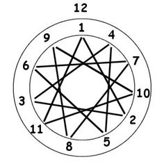 dream catcher number template