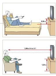 Useful Standard Dimensions For Home Furniture - Engineering Discoveries Types Of Furniture, Home Furniture, Furniture Design, Tv Wall Design, House Design, Design Design, Living Room Tv, Tv Unit, Interior Design Tips
