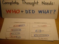 Complete Sentence=Who+Did What? Add 'subject and predicate' no need to dumb it down. 2nd Grade Writing, 2nd Grade Reading, Kindergarten Writing, Kids Writing, Teaching Writing, Student Teaching, Teaching Ideas, Writing Ideas, Sentence Anchor Chart