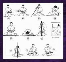 Image result for iaido kata