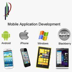 Mobile App Development Services in India  #MobileAppDevelopmentServicesinIndia #MobileAppDevelopmentServices