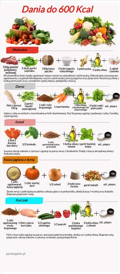 Szybkie obiady do 600 Kcal :-)  obiady #obiad #zdrowyobiad #zdrowie