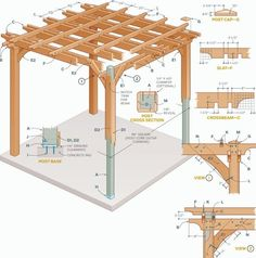 Share Tweet Pin Mail Easy To Do: Building Your Own Pergola This is a structure that will still get you wet in rain, exposed ...