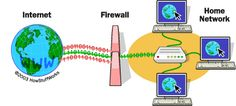 How does firewall work?
