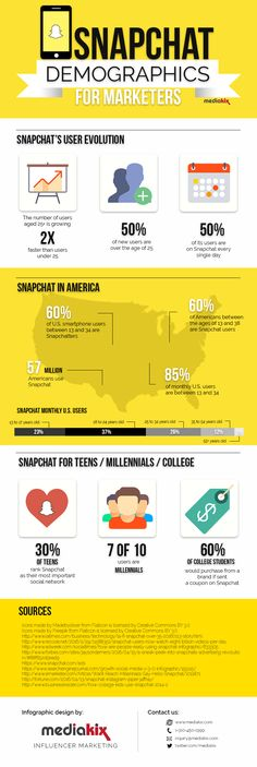 Infographic: The Inevitable Shift of Snapchat Demographics