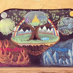 4th grade ~ Nine Worlds of Norse Mythology ~ Chalkboard drawing                                                                                                                                                      More