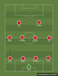 Manchester United greatest XI All Time (4-6-0) - Football tactics and formations - ShareMyTactics.com