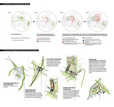 Since 1998 the Web Atlas of Contemporary Architecture Landscape Architecture Design, Architecture Board, Green Architecture, Architecture Student, Architecture Drawings, Concept Architecture, Urban Design Diagram, Urban Design Plan, Urban Analysis