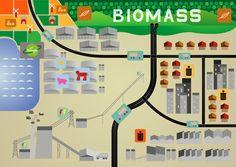 Energías renovables para la producción térmica: Biomasa