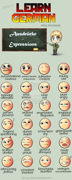 Learn German – Smileys by TaNa-Jo.deviantar… on Learn German – Here and There by…Learn German – Family by…Learn German – Weather by… German Language Learning, Language Study, Learn A New Language, Dual Language, German Grammar, German Words, Learn German, Learn English, Learn French