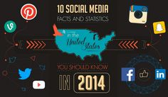 Instagram, Snapchat, Vine, Twitter and Facebook Facts and Stats in USA You Should Know in 2014 - #Socialmedia #video