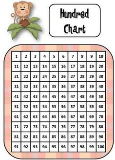 FREEBIE!.............. Students use clues (ex. 20 more than 17, 3 tens and 4 ones) to color squares on a hundred chart and reveal a surprise!