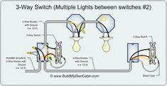 Three-way switch wiring diagram, power into light, light between switches, 3 way switch wiring Wiring A Plug, Electrical Wiring Diagram, Electrical Switches, 3 Way Switch Wiring, Wire Switch, Three Way Switch, House Wiring, Electrical Projects, Garage Lighting