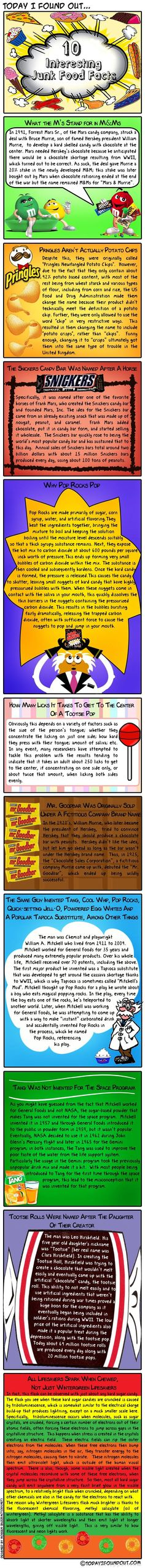 Fun candy facts