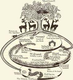 Yggdrasil, the world tree of Norse and Germanic mythology. Thor, Loki, Folklore, Norse Vikings, Asatru, Mystique, Norse Mythology, Mythology Books, Gods And Goddesses
