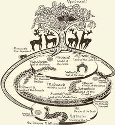"Yggdrasil ""world tree"""