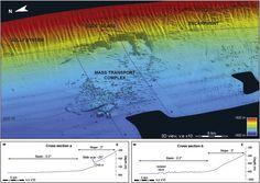 Slope failure on Great Bahama Bank ScienceDirect - Full Size Image