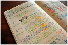organizers: july  Visual journaling in planner.