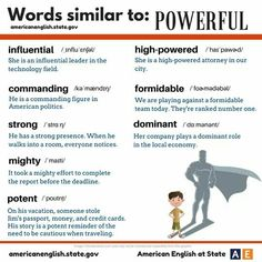 Words similar to powerful