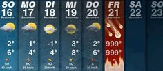 Weather Forecast for next Friday - Imgur