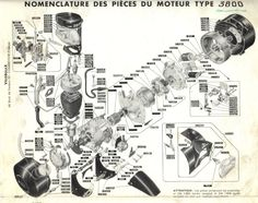 Plans, exploded, adjustment guide and pubs SOLEX 3800 Technical Illustration, Technical Drawing, Mécanicien Automobile, Moto Scooter, Lotus 7, Drift Trike, Pregnancy Pillow, Motorcycle Engine, Mechanical Design