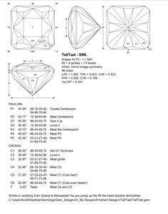 Stone Cuts, Mirror Image, Fossils, Minerals, Rocks, Diagram, Gemstones, Design, Gems