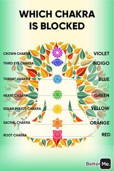 Chakras, Sacral Chakra, Chakra Healing, Power Of Meditation, Chakra Meditation, Mindfulness Meditation, Reiki, Chakra Affirmations, Spiritual Cleansing