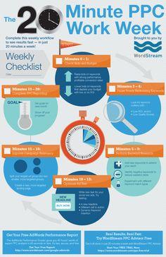 The 20-Minute PPC Work Week: Weekly Checklist