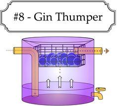 Gin Basket or Gin Thumper design for a moonshine still