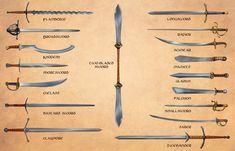 Weapons (1): swords (Egil Thompson)